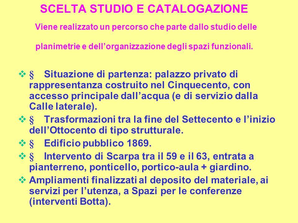 SCELTA STUDIO E CATALOGAZIONE Viene realizzato un percorso che parte dallo studio delle planimetrie e dellorganizzazione degli spazi funzionali.