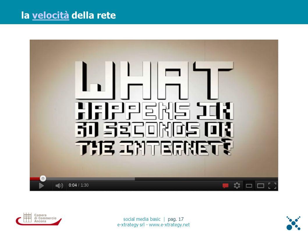 la velocità della retevelocità social media basic | pag. 17 e-xtrategy srl - www.e-xtrategy.net