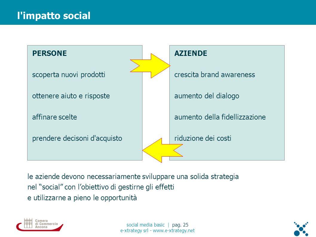 le aziende devono necessariamente sviluppare una solida strategia nel social con lobiettivo di gestirne gli effetti e utilizzarne a pieno le opportunità l impatto social social media basic | pag.
