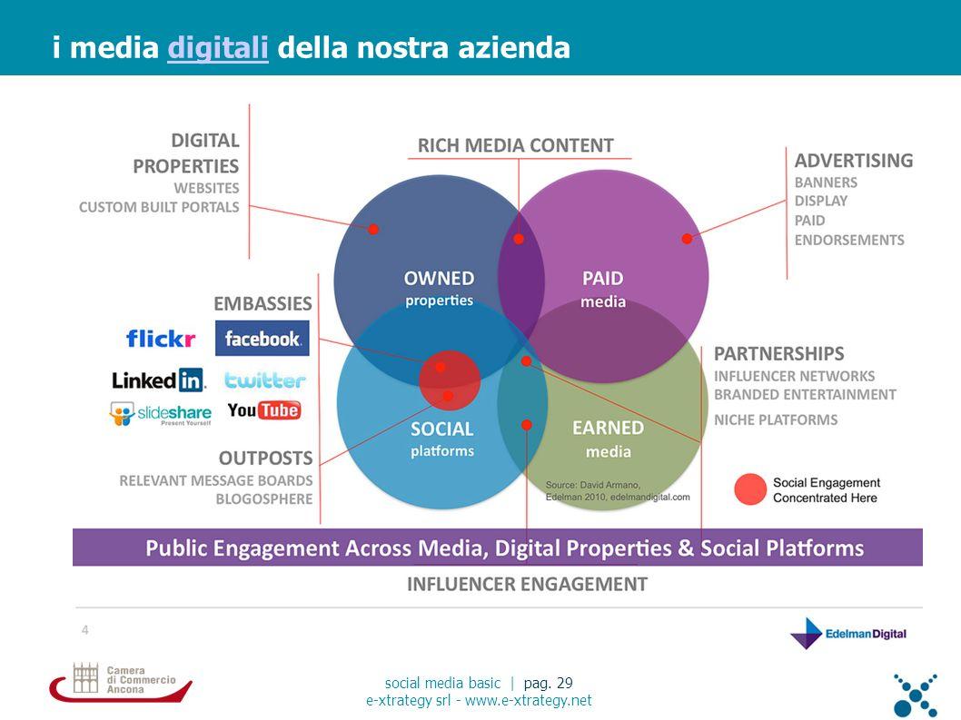 i media digitali della nostra aziendadigitali social media basic | pag. 29 e-xtrategy srl - www.e-xtrategy.net