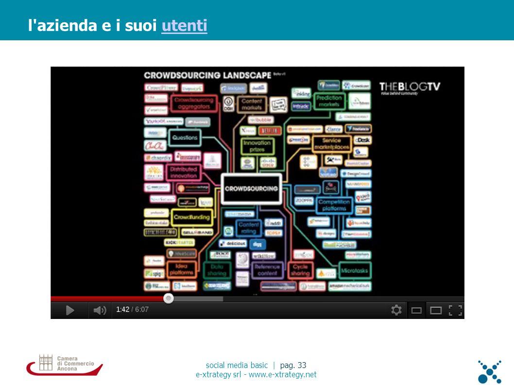 l'azienda e i suoi utentiutenti social media basic | pag. 33 e-xtrategy srl - www.e-xtrategy.net