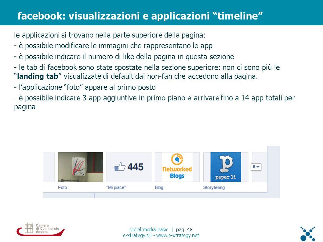 le applicazioni si trovano nella parte superiore della pagina: - è possibile modificare le immagini che rappresentano le app - è possibile indicare il