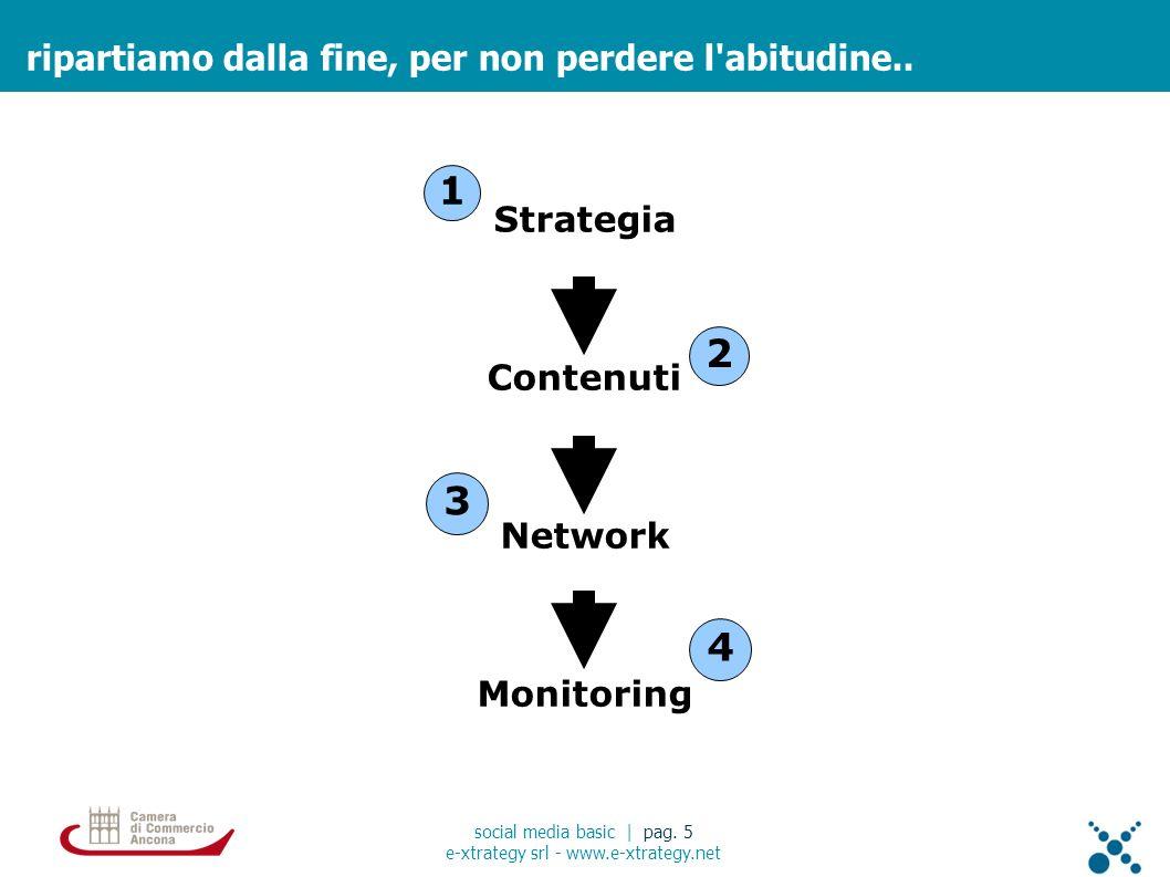 ripartiamo dalla fine, per non perdere l'abitudine.. social media basic | pag. 5 e-xtrategy srl - www.e-xtrategy.net Strategia Contenuti Network Monit