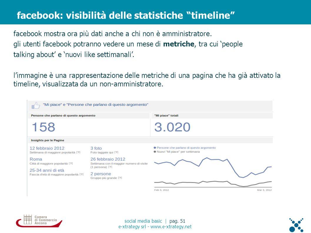 facebook mostra ora più dati anche a chi non è amministratore. gli utenti facebook potranno vedere un mese di metriche, tra cui people talking about e