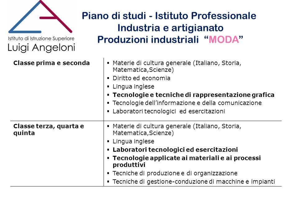 Piano di studi - Istituto Professionale Industria e artigianato Produzioni industriali MODA Piano di studi - Istituto Professionale Industria e artigi