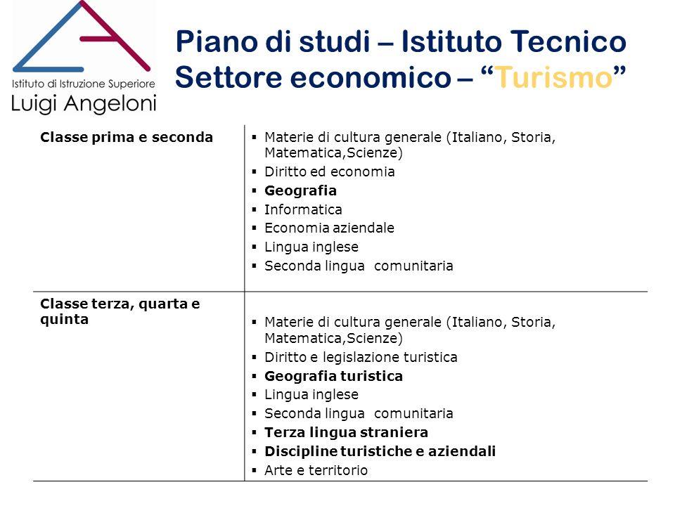 Piano di studi – Istituto Tecnico Settore economico – Turismo Piano di studi – Istituto Tecnico Settore economico – Turismo Classe prima e seconda Mat
