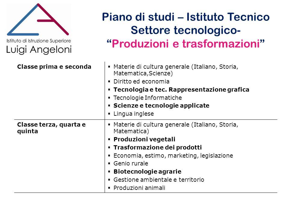 Piano di studi – Istituto Tecnico Settore tecnologico- Produzioni e trasformazioni Piano di studi – Istituto Tecnico Settore tecnologico- Produzioni e