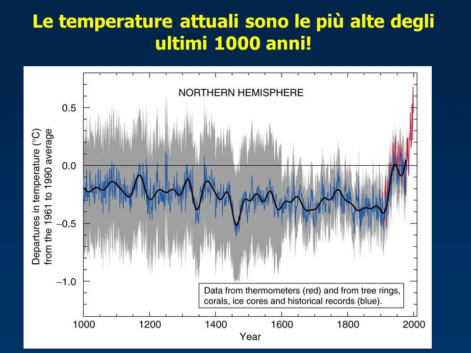 Le temperature attuali sono le più alte degli ultimi 1000 anni!