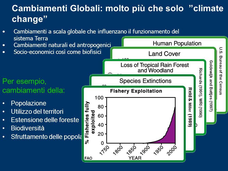 Cambiamenti Globali: molto più che solo climate change Popolazione Utilizzo del territori Estensione delle foreste Biodiversità Sfruttamento delle pop
