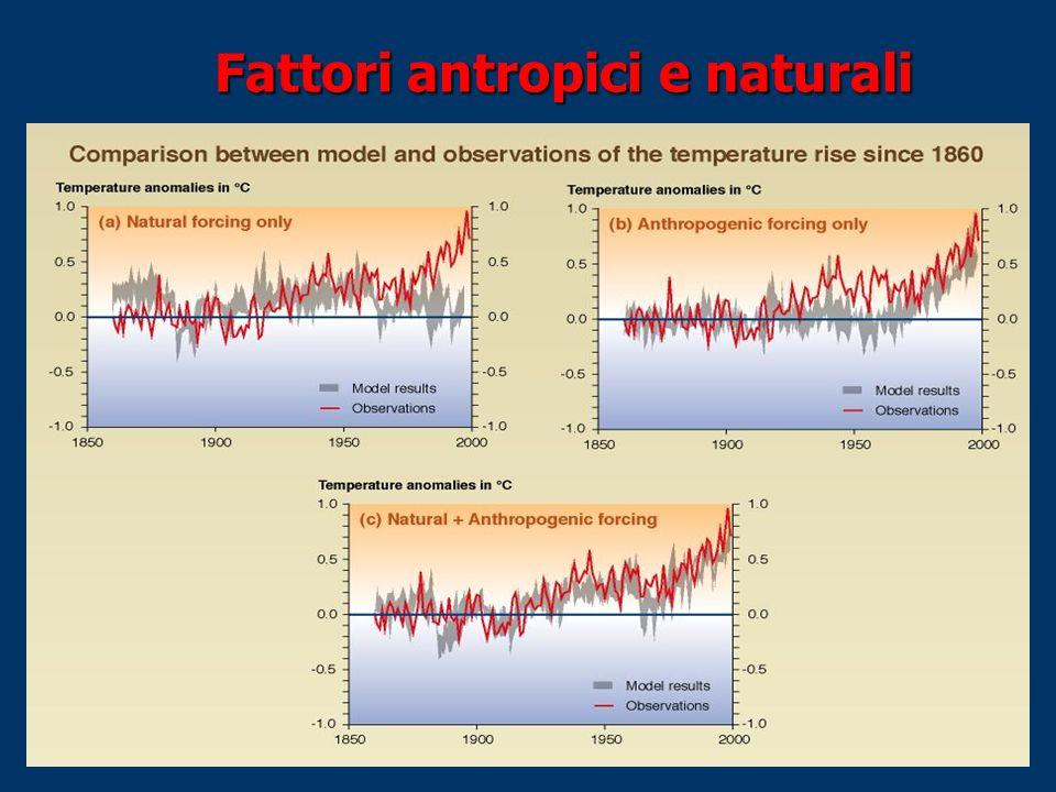 Fattori antropici e naturali