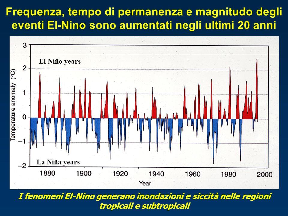 I fenomeni El-Nino generano inondazioni e siccità nelle regioni tropicali e subtropicali El Niño years La Niña years Frequenza, tempo di permanenza e