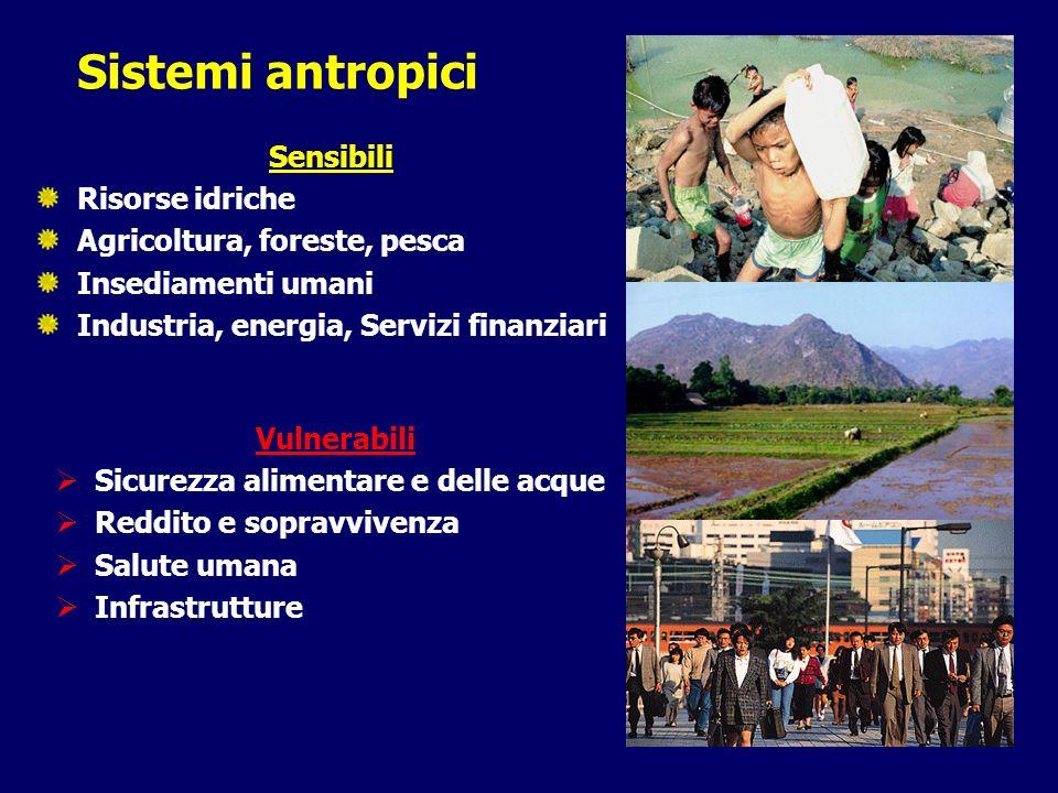 Sistemi antropici Vulnerabili Sicurezza alimentare e delle acque Reddito e sopravvivenza Salute umana Infrastrutture Sensibili Risorse idriche Agricol
