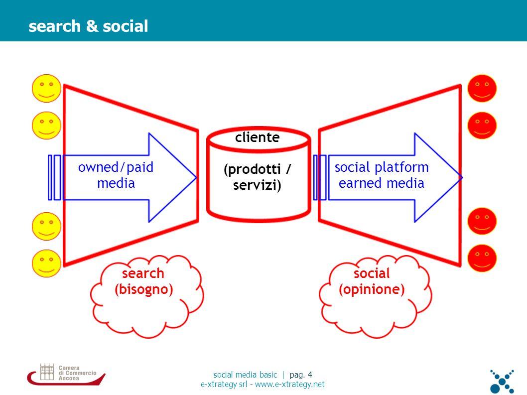Twitter: liste social media basic | pag. 15 e-xtrategy srl - www.e-xtrategy.net