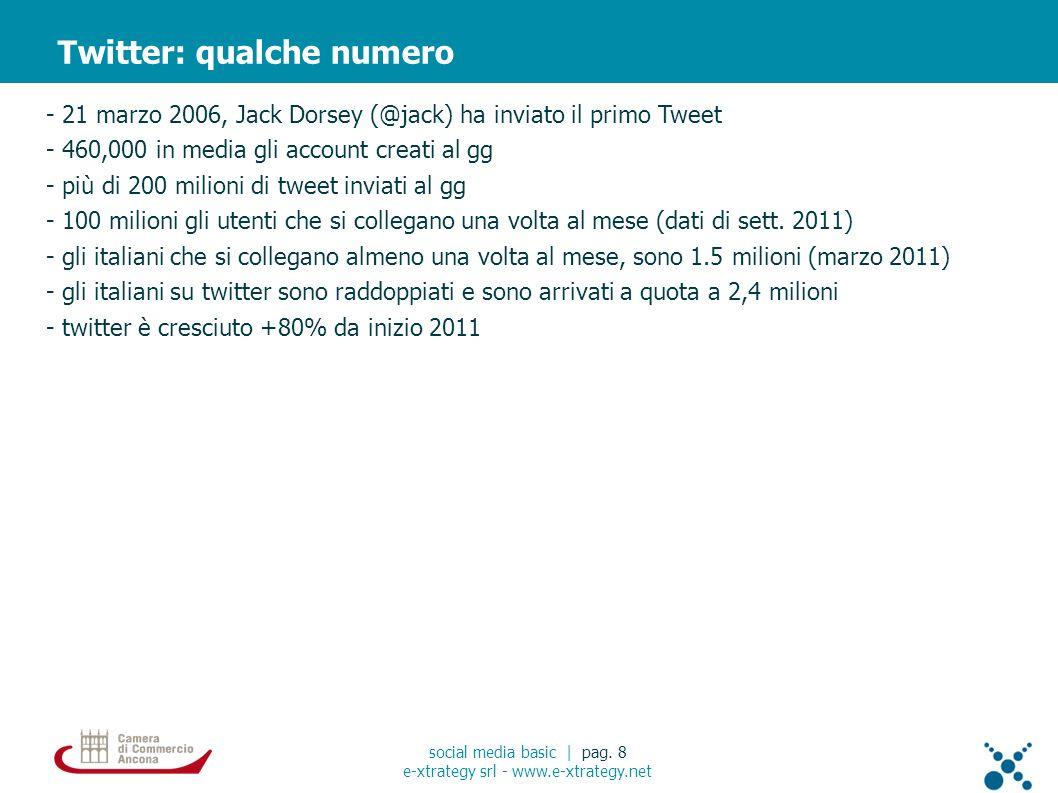 - 21 marzo 2006, Jack Dorsey (@jack) ha inviato il primo Tweet - 460,000 in media gli account creati al gg - più di 200 milioni di tweet inviati al gg - 100 milioni gli utenti che si collegano una volta al mese (dati di sett.