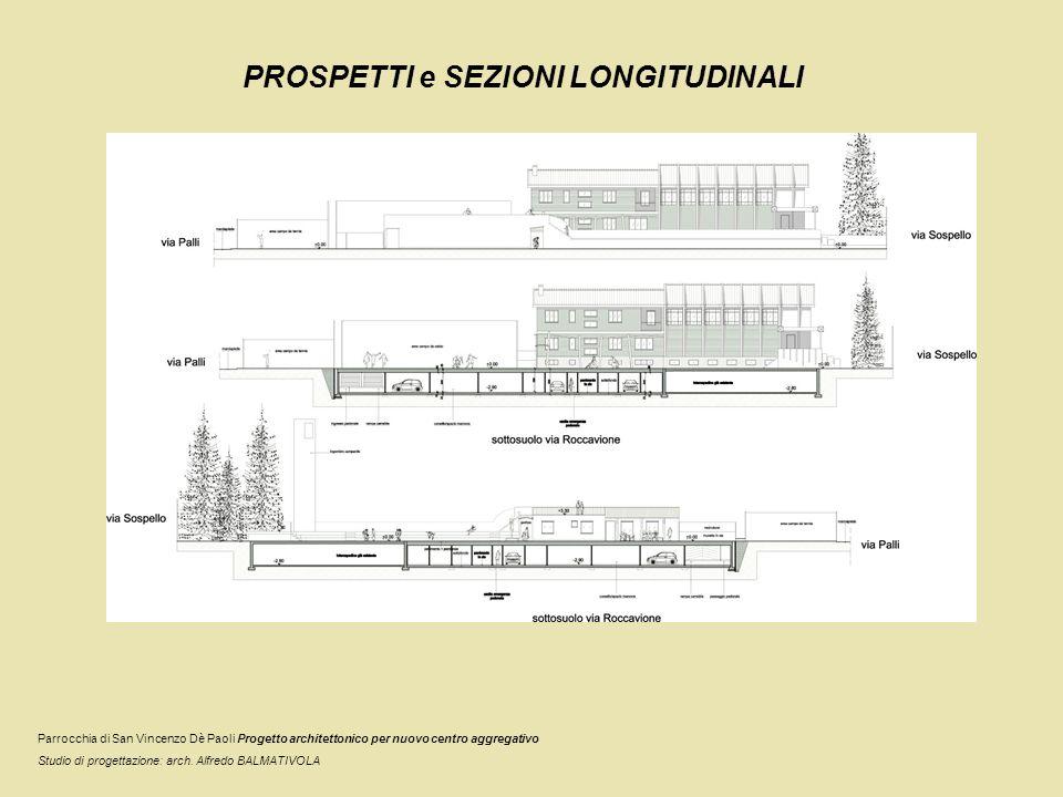 PROSPETTI e SEZIONI LONGITUDINALI Parrocchia di San Vincenzo Dè Paoli Progetto architettonico per nuovo centro aggregativo Studio di progettazione: ar