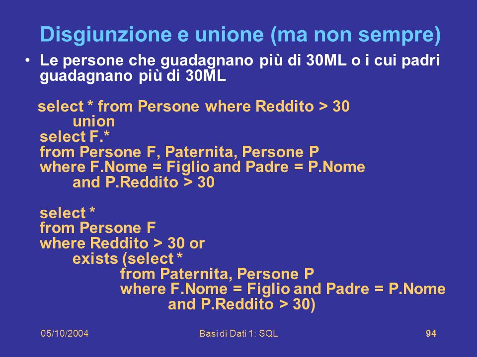 05/10/2004Basi di Dati 1: SQL94 Disgiunzione e unione (ma non sempre) Le persone che guadagnano più di 30ML o i cui padri guadagnano più di 30ML select * from Persone where Reddito > 30 union select F.* from Persone F, Paternita, Persone P where F.Nome = Figlio and Padre = P.Nome and P.Reddito > 30 select * from Persone F where Reddito > 30 or exists (select * from Paternita, Persone P where F.Nome = Figlio and Padre = P.Nome and P.Reddito > 30)