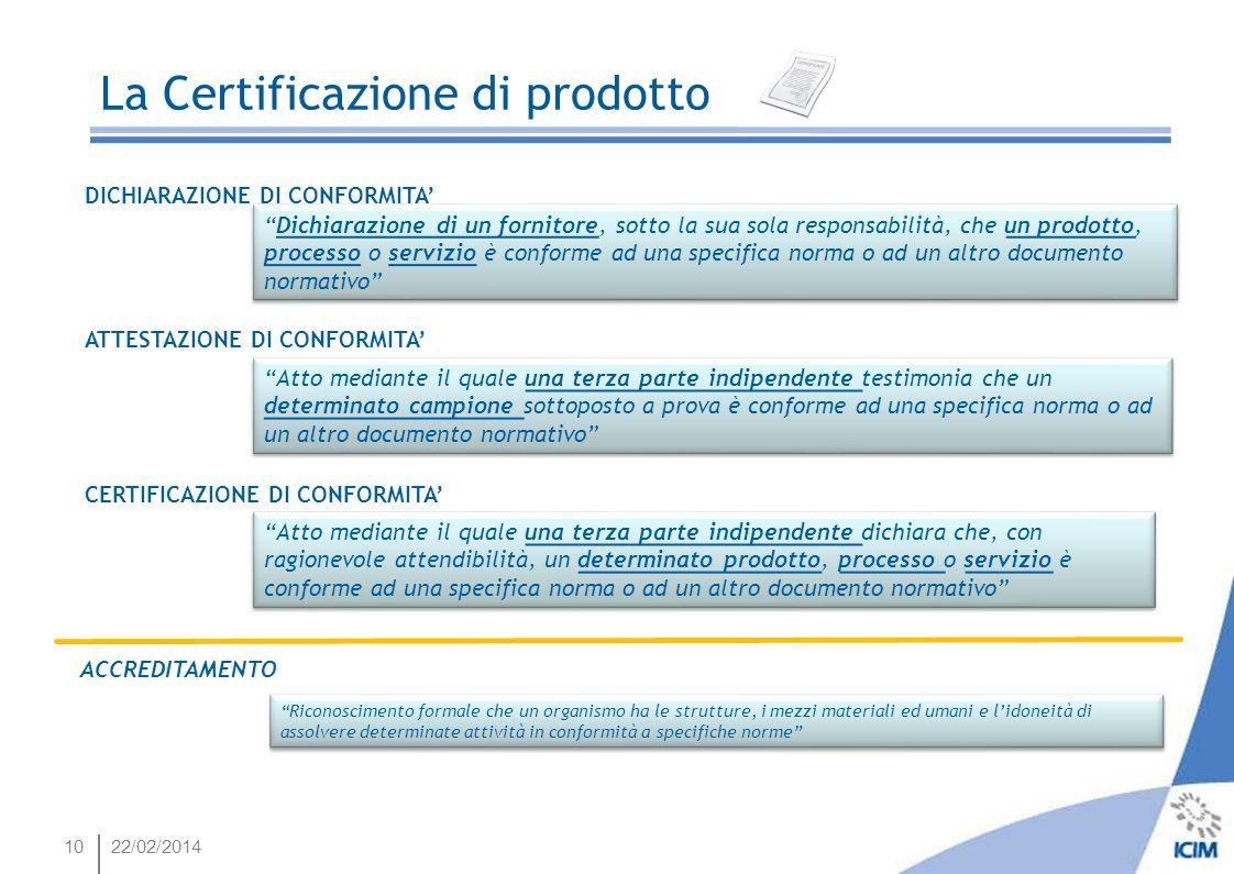 1022/02/2014 La Certificazione di prodotto DICHIARAZIONE DI CONFORMITA Dichiarazione di un fornitore, sotto la sua sola responsabilità, che un prodott