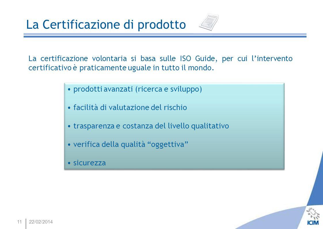 1122/02/2014 La Certificazione di prodotto prodotti avanzati (ricerca e sviluppo) facilità di valutazione del rischio trasparenza e costanza del livel