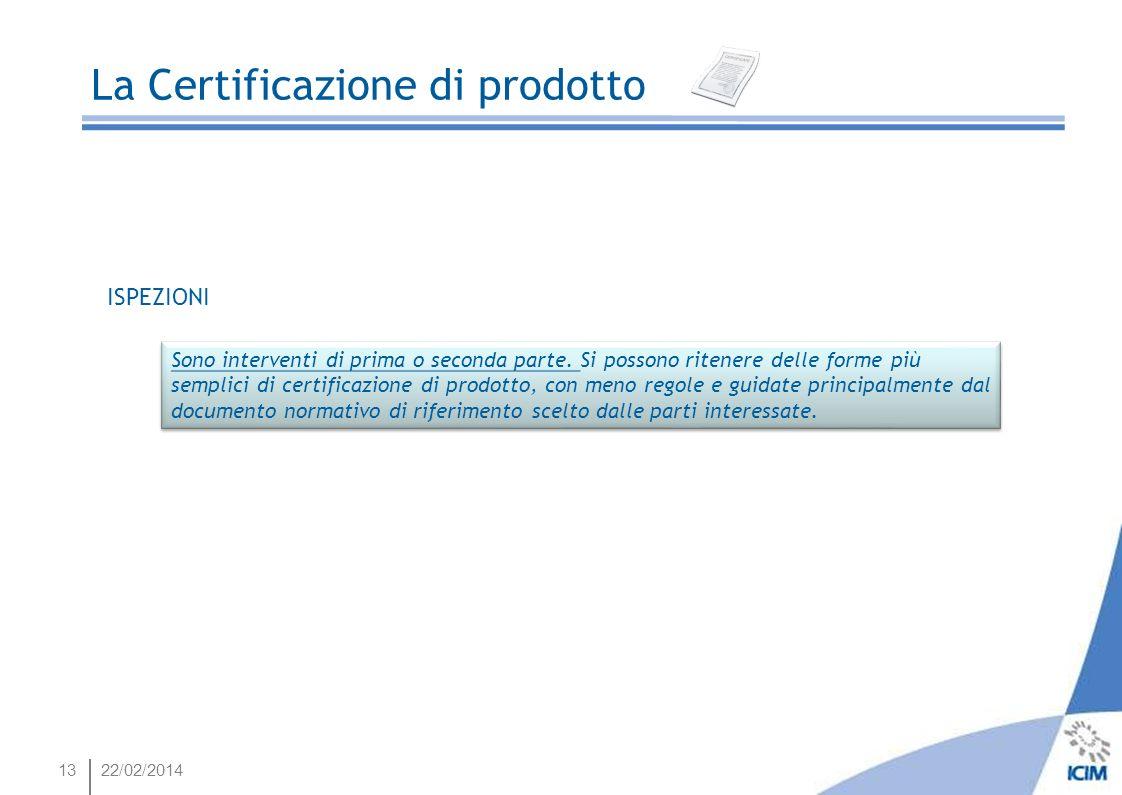 1322/02/2014 La Certificazione di prodotto ISPEZIONI Sono interventi di prima o seconda parte. Si possono ritenere delle forme più semplici di certifi