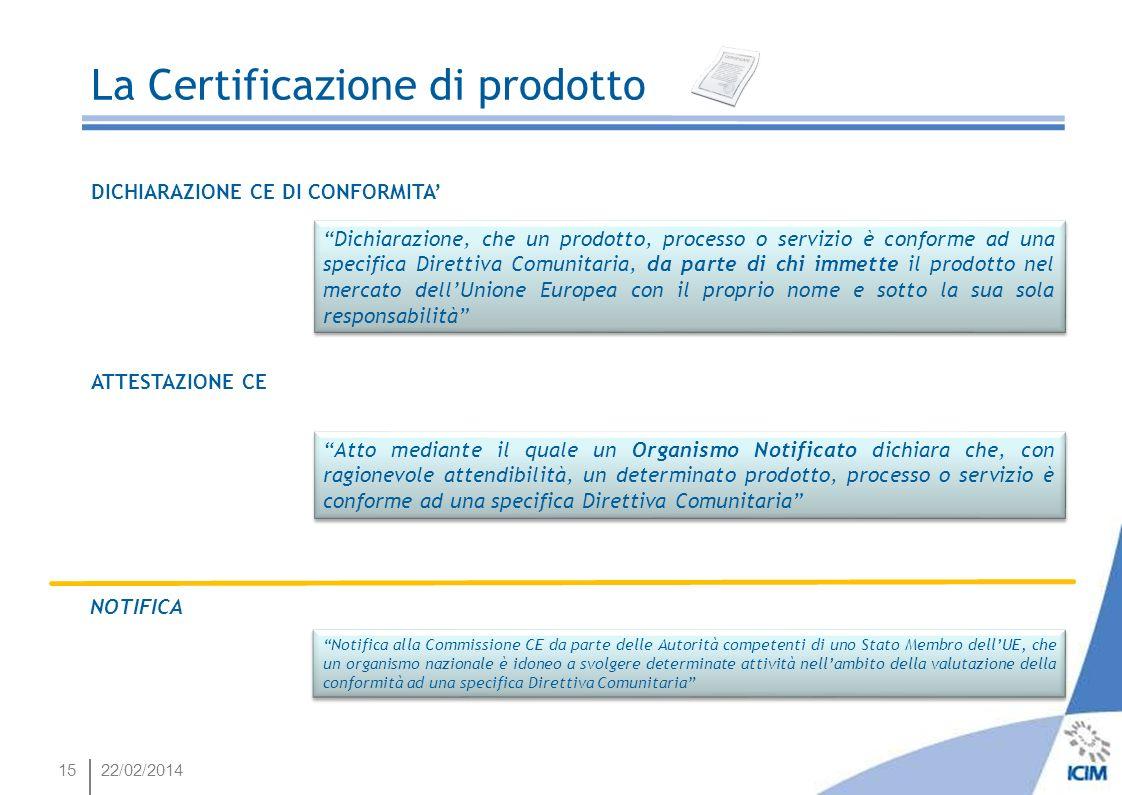 1522/02/2014 La Certificazione di prodotto DICHIARAZIONE CE DI CONFORMITA Dichiarazione, che un prodotto, processo o servizio è conforme ad una specif