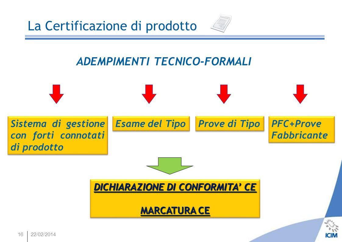 1622/02/2014 La Certificazione di prodotto ADEMPIMENTI TECNICO-FORMALI Sistema di gestione con forti connotati di prodotto Esame del Tipo DICHIARAZION