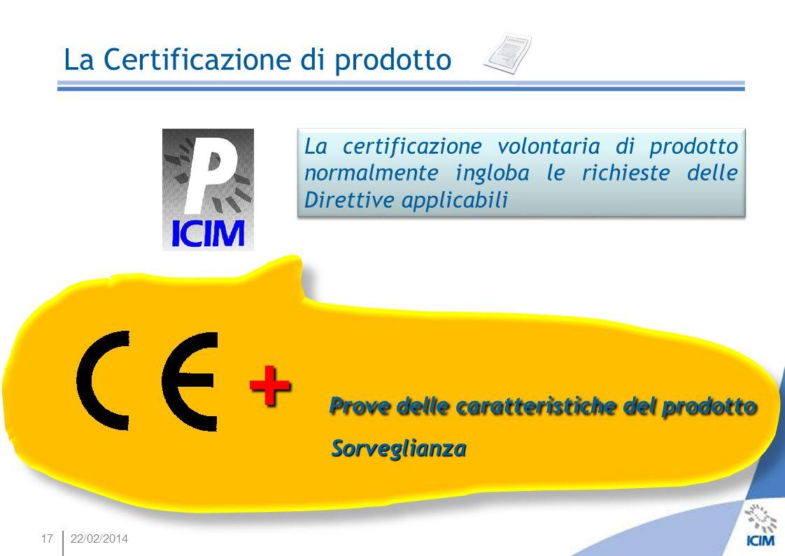 1722/02/2014 La Certificazione di prodotto La certificazione volontaria di prodotto normalmente ingloba le richieste delle Direttive applicabili + Pro