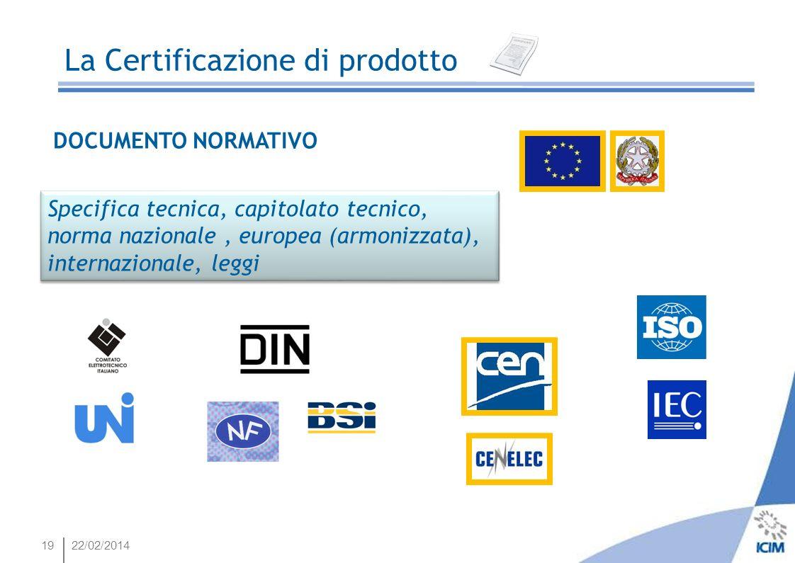 1922/02/2014 La Certificazione di prodotto DOCUMENTO NORMATIVO Specifica tecnica, capitolato tecnico, norma nazionale, europea (armonizzata), internaz