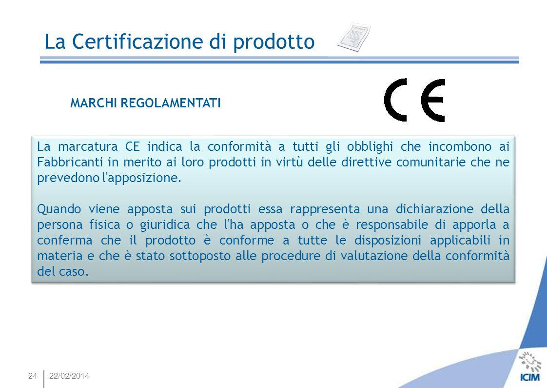 2422/02/2014 La marcatura CE indica la conformità a tutti gli obblighi che incombono ai Fabbricanti in merito ai loro prodotti in virtù delle direttiv