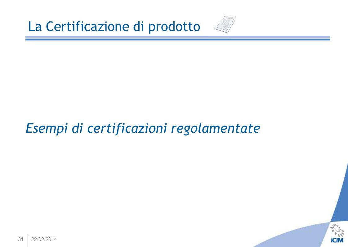 3122/02/2014 La Certificazione di prodotto Esempi di certificazioni regolamentate