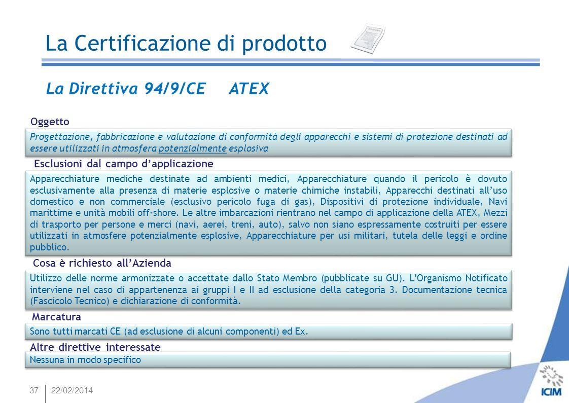 3722/02/2014 La Direttiva 94/9/CE ATEX Oggetto Progettazione, fabbricazione e valutazione di conformità degli apparecchi e sistemi di protezione desti