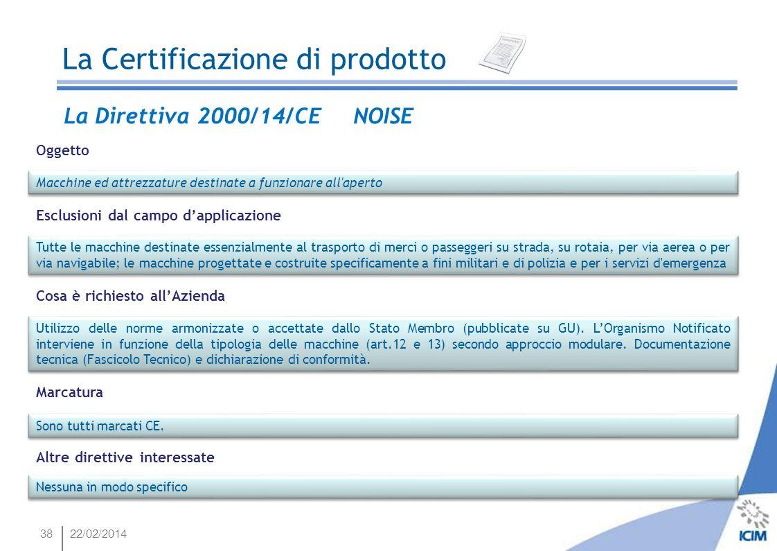 3822/02/2014 La Direttiva 2000/14/CE NOISE Oggetto Macchine ed attrezzature destinate a funzionare all'aperto Esclusioni dal campo dapplicazione Tutte
