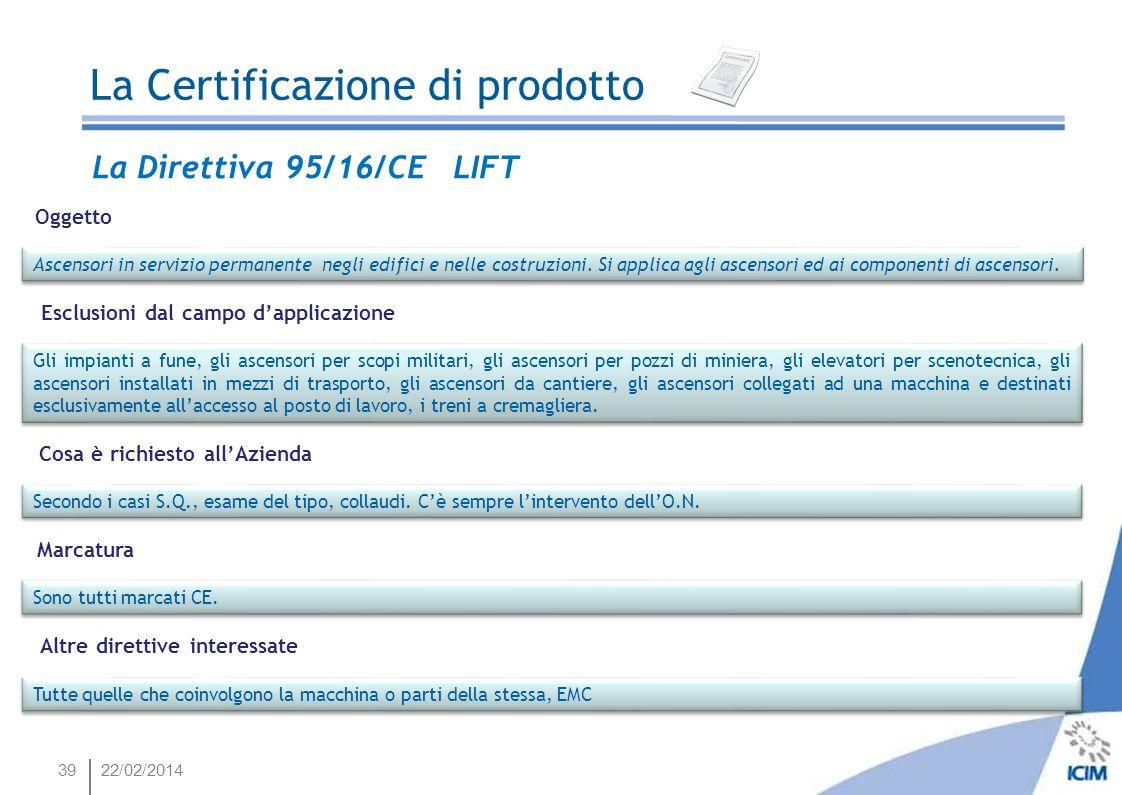 3922/02/2014 Oggetto Esclusioni dal campo dapplicazione Cosa è richiesto allAzienda Marcatura Altre direttive interessate Sono tutti marcati CE. Ascen