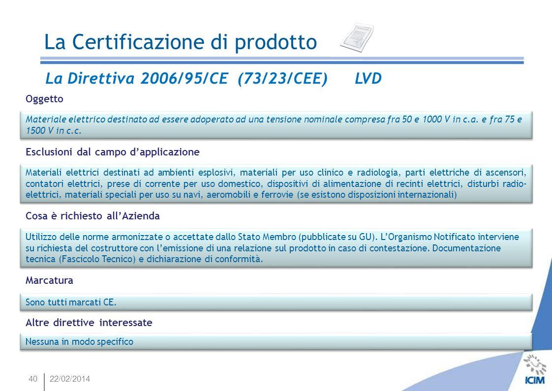 4022/02/2014 La Direttiva 2006/95/CE (73/23/CEE) LVD Oggetto Materiale elettrico destinato ad essere adoperato ad una tensione nominale compresa fra 5