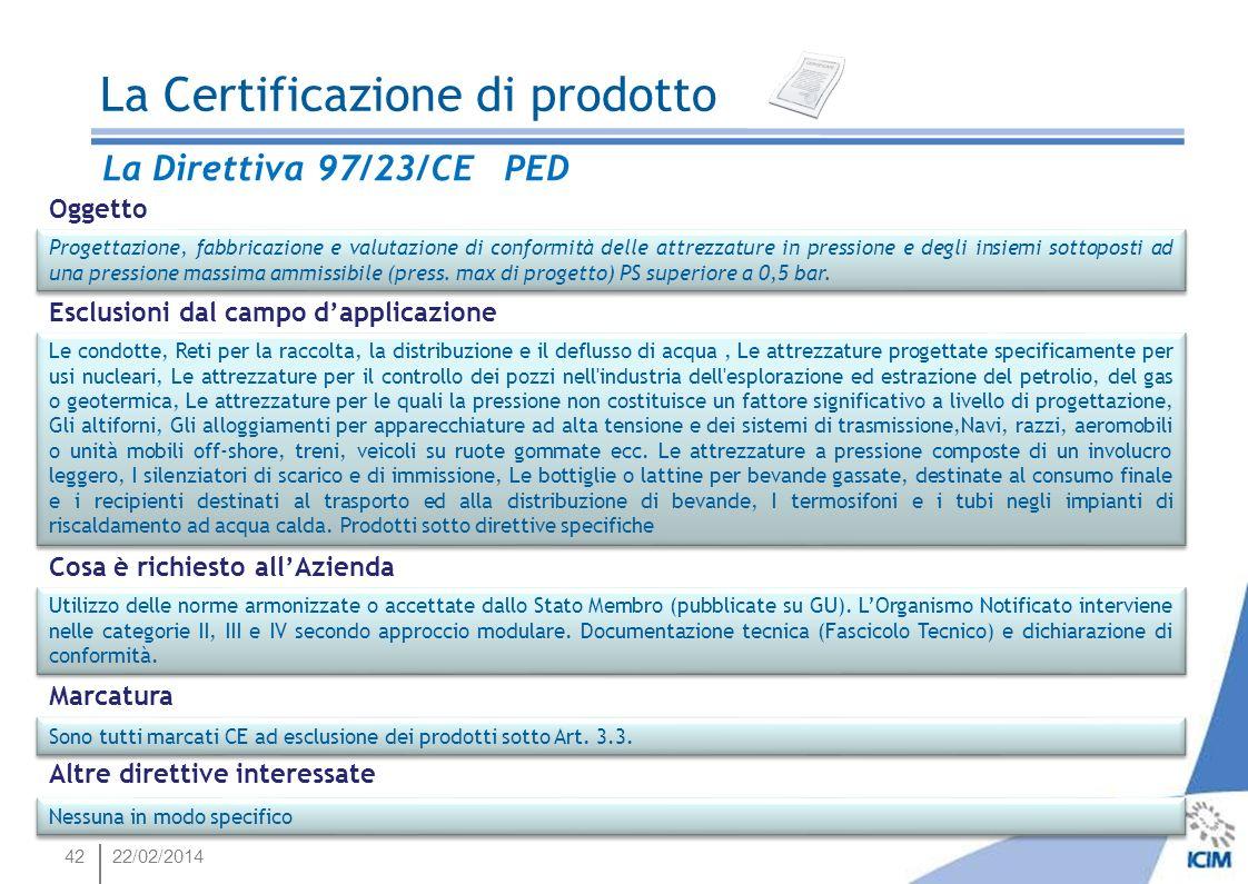 4222/02/2014 La Direttiva 97/23/CE PED Oggetto Progettazione, fabbricazione e valutazione di conformità delle attrezzature in pressione e degli insiem