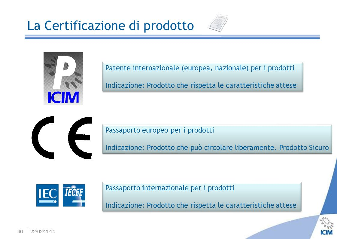 4622/02/2014 La Certificazione di prodotto Passaporto europeo per i prodotti Indicazione: Prodotto che può circolare liberamente. Prodotto Sicuro Pass