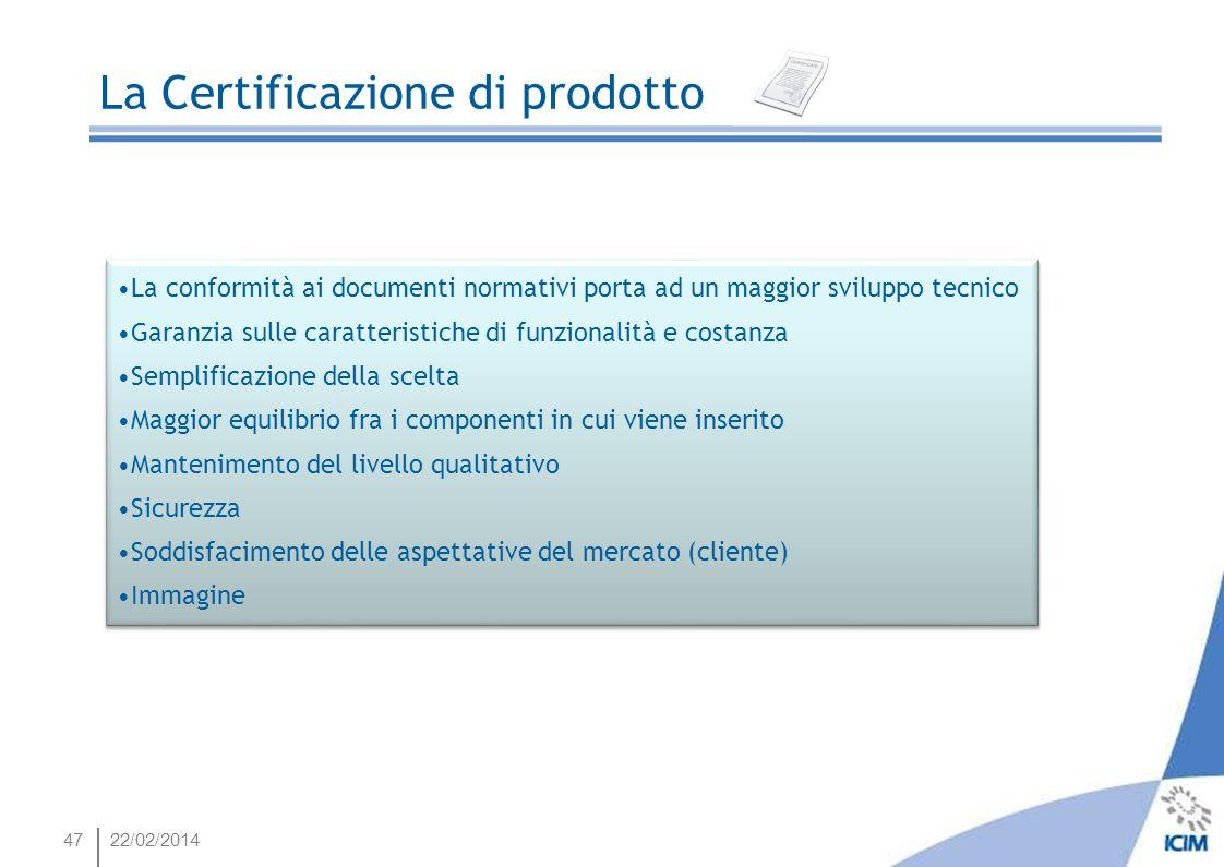 4722/02/2014 La Certificazione di prodotto La conformità ai documenti normativi porta ad un maggior sviluppo tecnico Garanzia sulle caratteristiche di