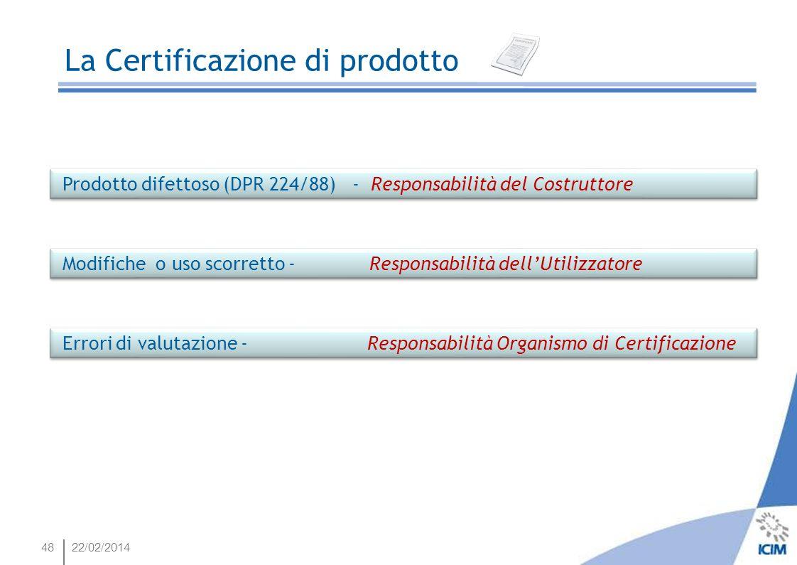 4822/02/2014 La Certificazione di prodotto Prodotto difettoso (DPR 224/88) - Responsabilità del Costruttore Modifiche o uso scorretto - Responsabilità