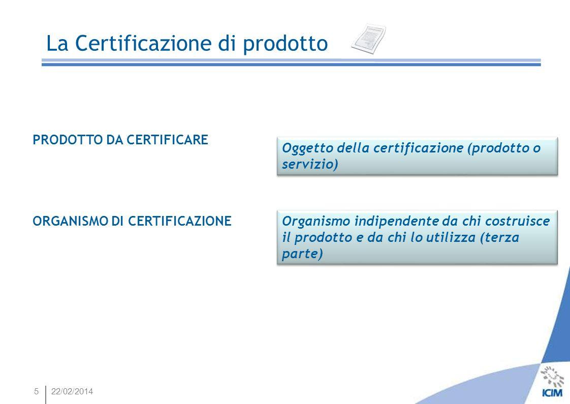 522/02/2014 La Certificazione di prodotto PRODOTTO DA CERTIFICARE Oggetto della certificazione (prodotto o servizio) ORGANISMO DI CERTIFICAZIONE Organ