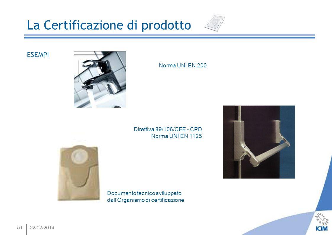 5122/02/2014 La Certificazione di prodotto ESEMPI Norma UNI EN 200 Documento tecnico sviluppato dallOrganismo di certificazione Direttiva 89/106/CEE -