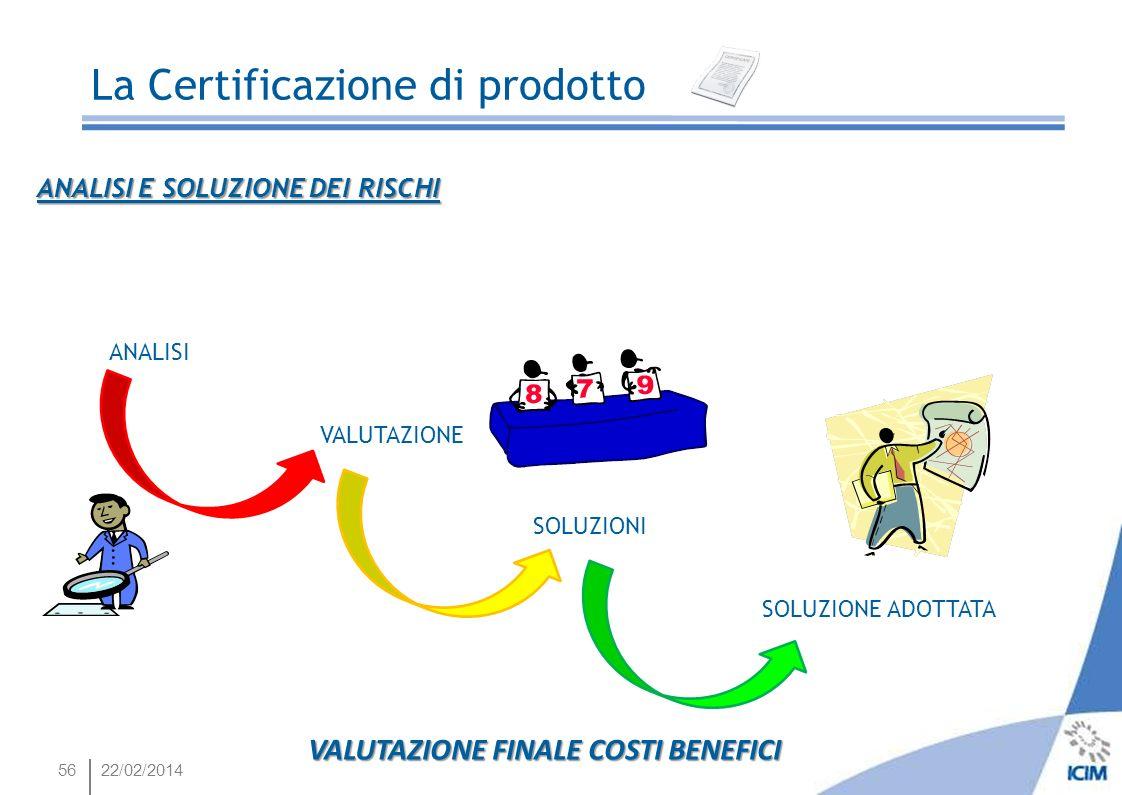 5622/02/2014 ANALISI SOLUZIONI SOLUZIONE ADOTTATA VALUTAZIONE ANALISI E SOLUZIONE DEI RISCHI La Certificazione di prodotto VALUTAZIONE FINALE COSTI BE