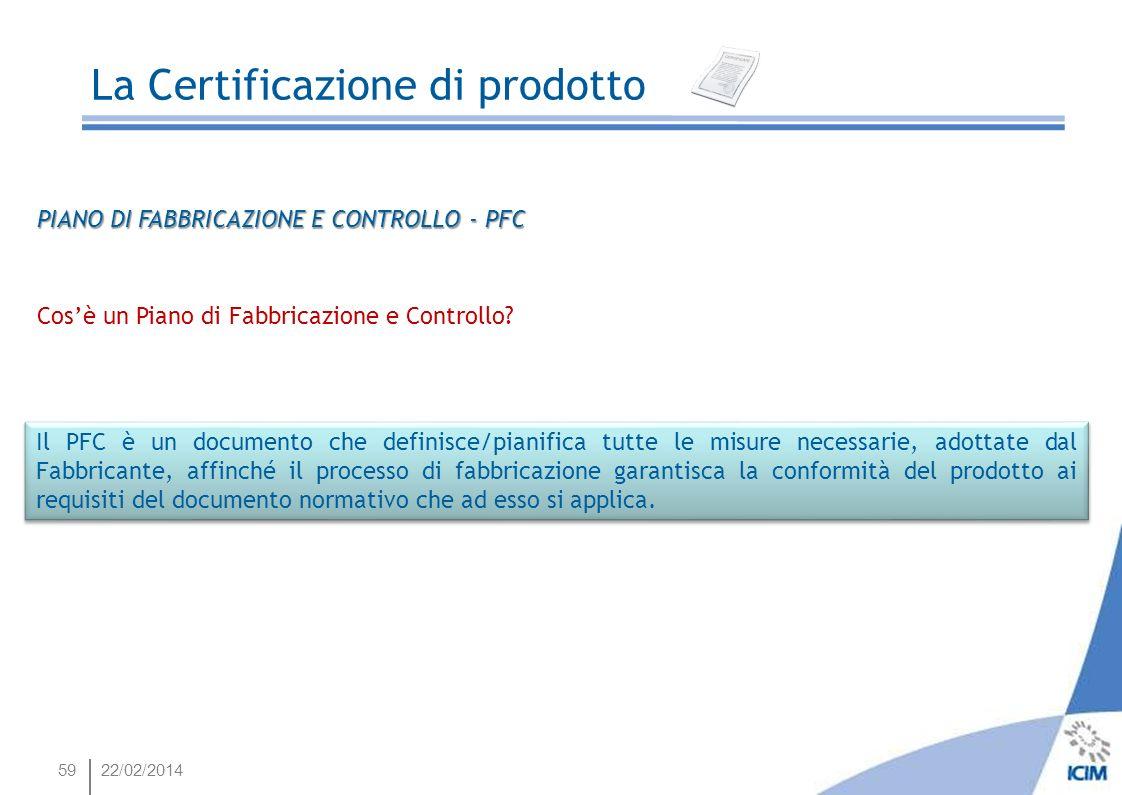 5922/02/2014 Cosè un Piano di Fabbricazione e Controllo? Il PFC è un documento che definisce/pianifica tutte le misure necessarie, adottate dal Fabbri