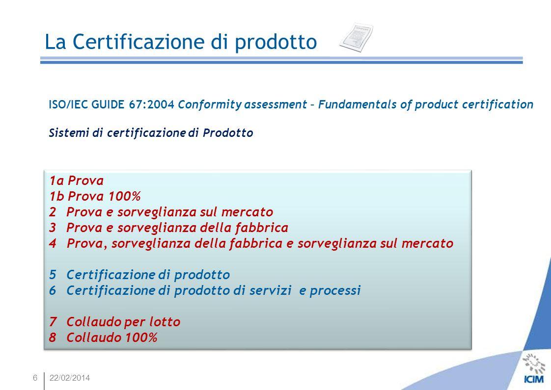 1722/02/2014 La Certificazione di prodotto La certificazione volontaria di prodotto normalmente ingloba le richieste delle Direttive applicabili + Prove delle caratteristiche del prodotto Sorveglianza Sorveglianza