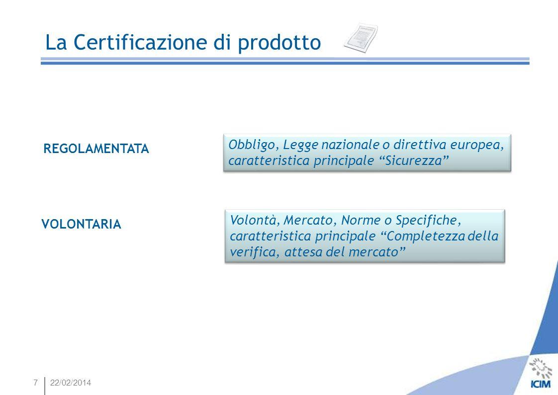 722/02/2014 La Certificazione di prodotto REGOLAMENTATA VOLONTARIA Obbligo, Legge nazionale o direttiva europea, caratteristica principale Sicurezza O