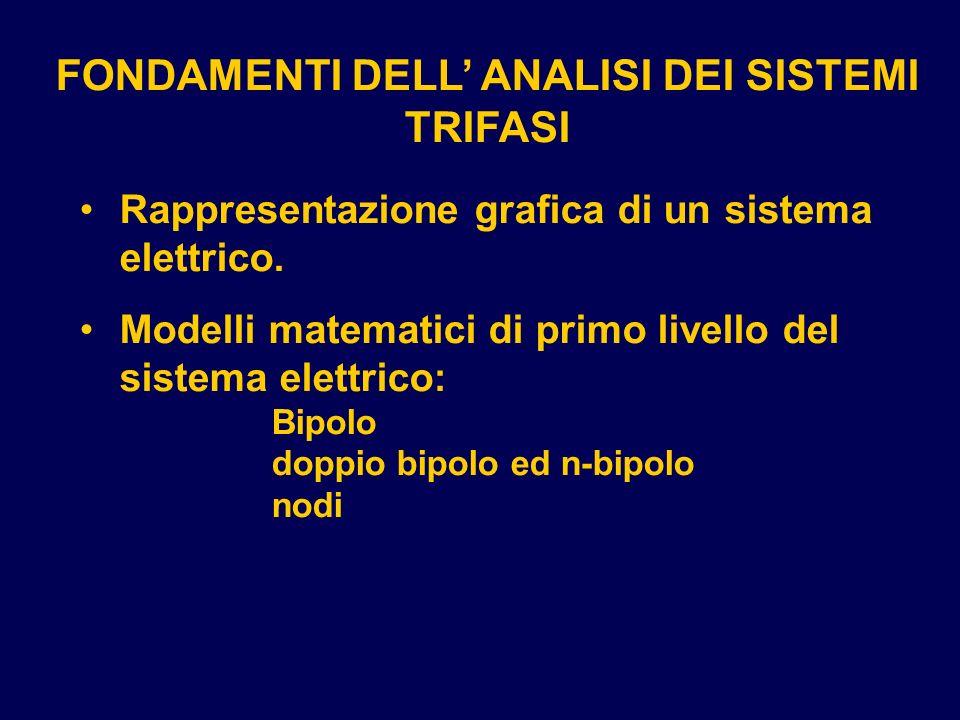 FONDAMENTI DELL ANALISI DEI SISTEMI TRIFASI Rappresentazione grafica di un sistema elettrico. Modelli matematici di primo livello del sistema elettric