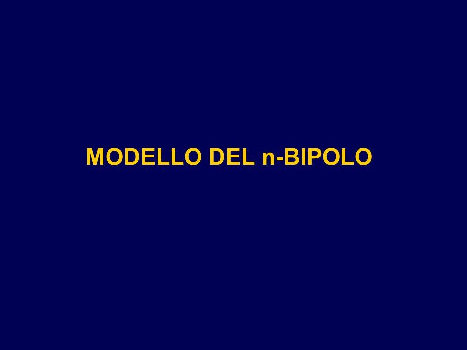MODELLO DEL n-BIPOLO