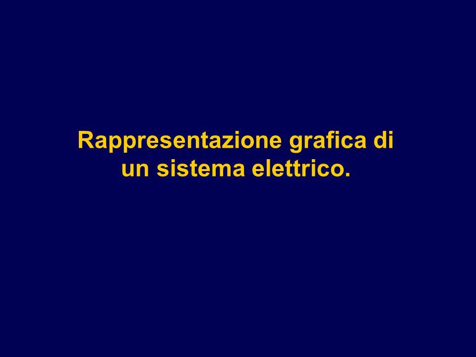Rappresentazione grafica di un sistema elettrico.
