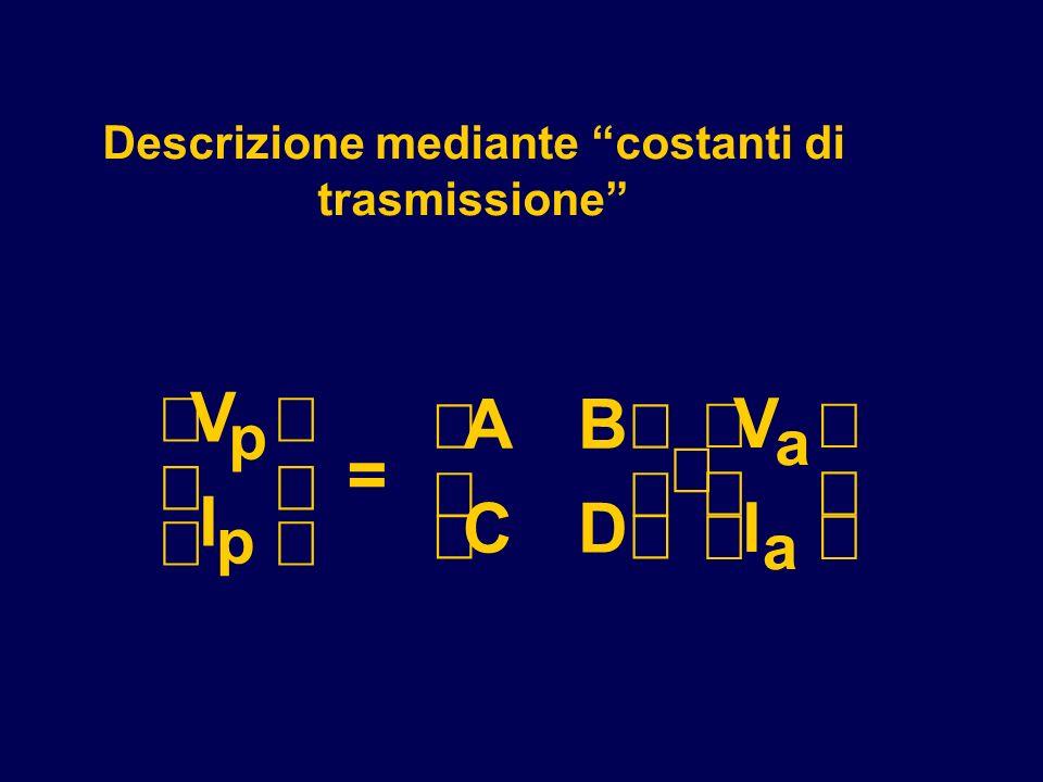 V I = AB CD V I p p a a Descrizione mediante costanti di trasmissione