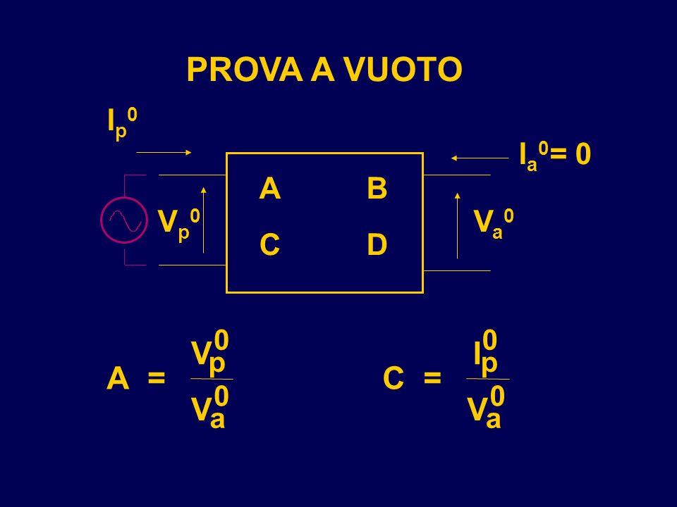 PROVA A VUOTO I a 0 = 0 Va0Va0 Vp0Vp0 Ip0Ip0 AB CD A= V V C= I V p 0 a 0 p 0 a 0