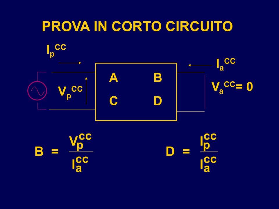 PROVA IN CORTO CIRCUITO V a CC = 0 B= V I D = I I p cc a p a I a CC V p CC I p CC AB CD