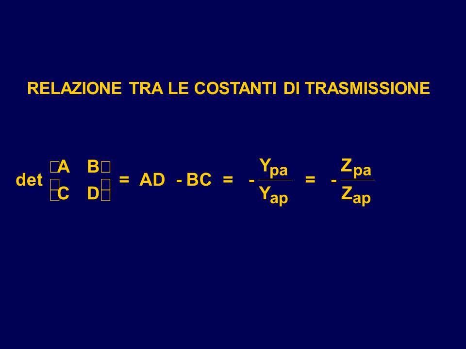 RELAZIONE TRA LE COSTANTI DI TRASMISSIONE det AB CD = AD- BC= - Y Y = - Z Z pa ap pa ap